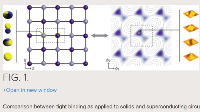 美國研究者開發分析大型超導電路的新工具,有助于量子計算