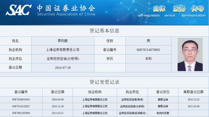 上海證券回應首席市場分析師被相關部門調查:因個人行為