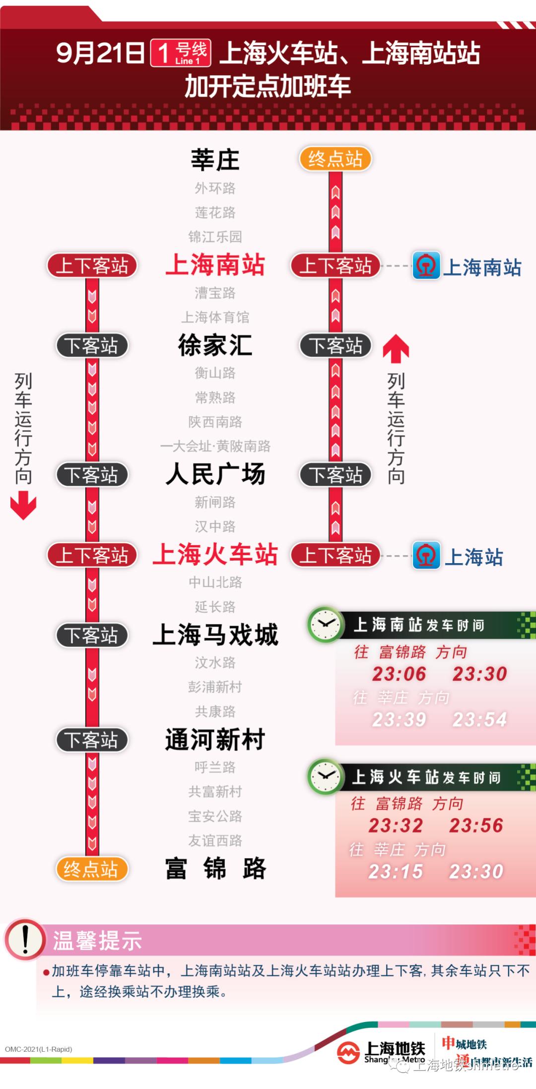 """""""上海地铁shmetro""""微信公号 图"""