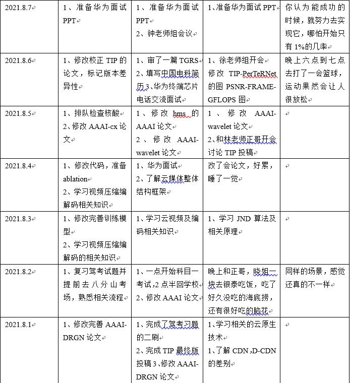 江奎博士的一周计划表