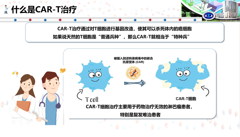 CAR-T治疗 本文图片均为受访者供图