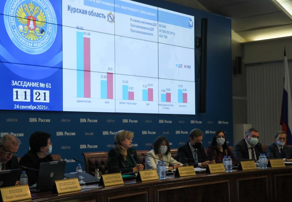 当地时间2021年9月24日,俄罗斯莫斯科,俄罗斯中央选举委员会正式公布了新一届国家杜马(议会下院)的选举结果。