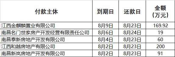制图:澎湃新闻记者庞静涛