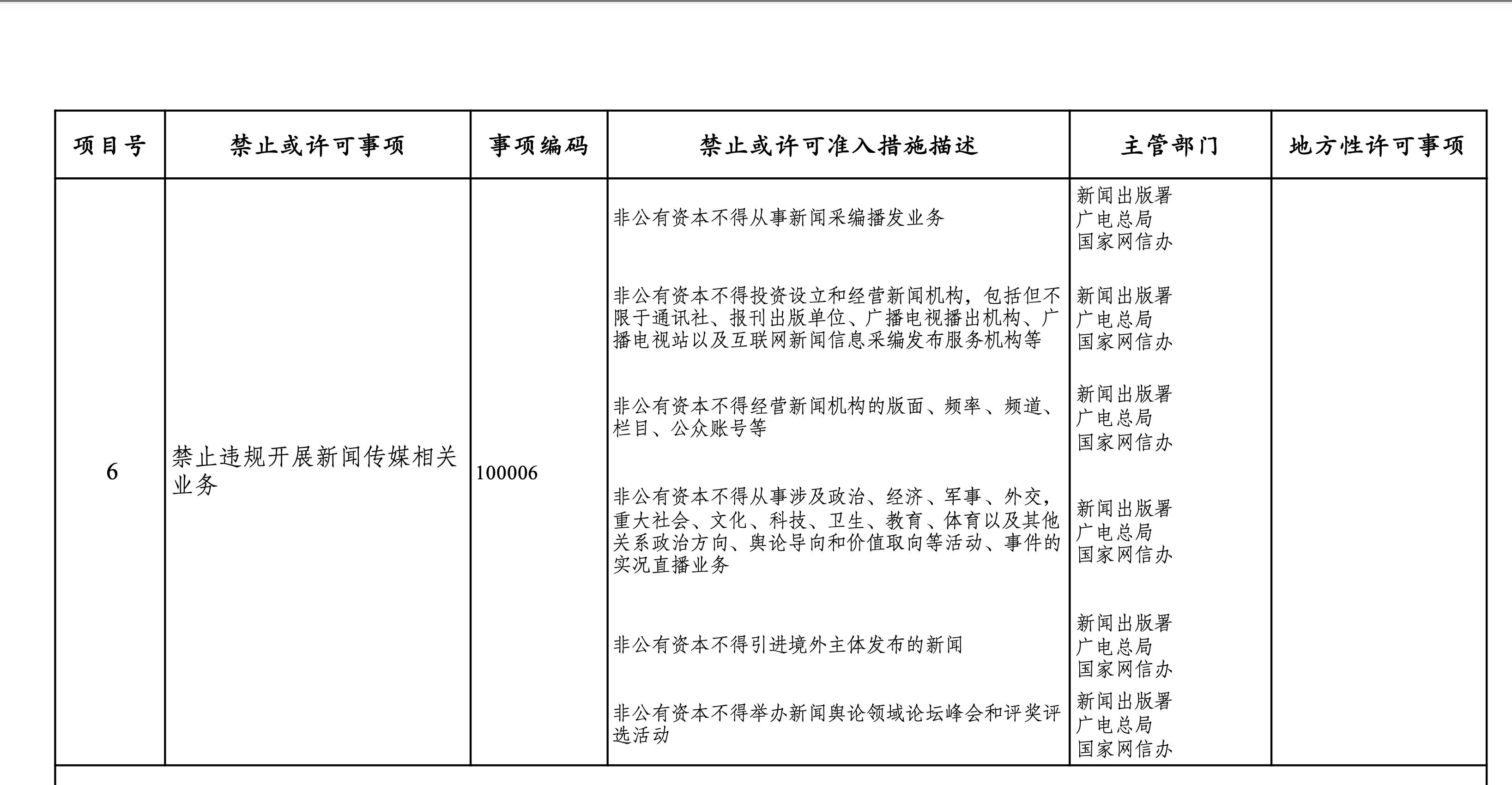 市场准入负面清单(2021年版公开征求意见稿)截图