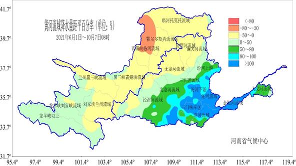 2021年6月1日-10月7日降水量(上)及其距平百分率(下)。