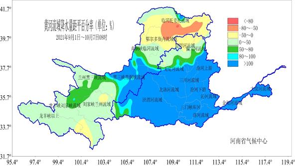 2021年9月1日-10月7日降水量(上)及其距平百分率(下)。