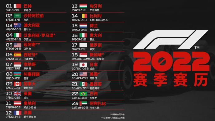 中国大奖赛缺席明年F1:一旦条件允许,会尽快回归赛历