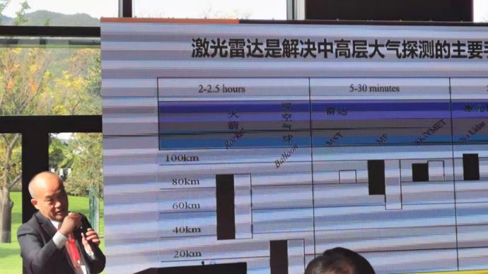 窦贤康院士:用量子激光雷达解决中高层大气探测难题