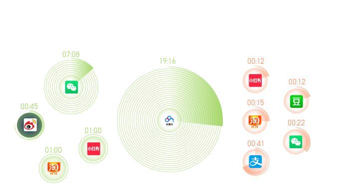 3天App调取177次权限,有多少隐私被取走?