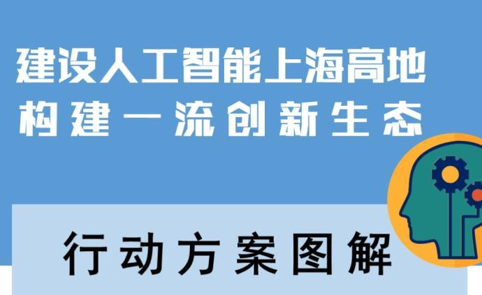 一图读懂|上海AI创新生态行动方案:最高支持2000万元
