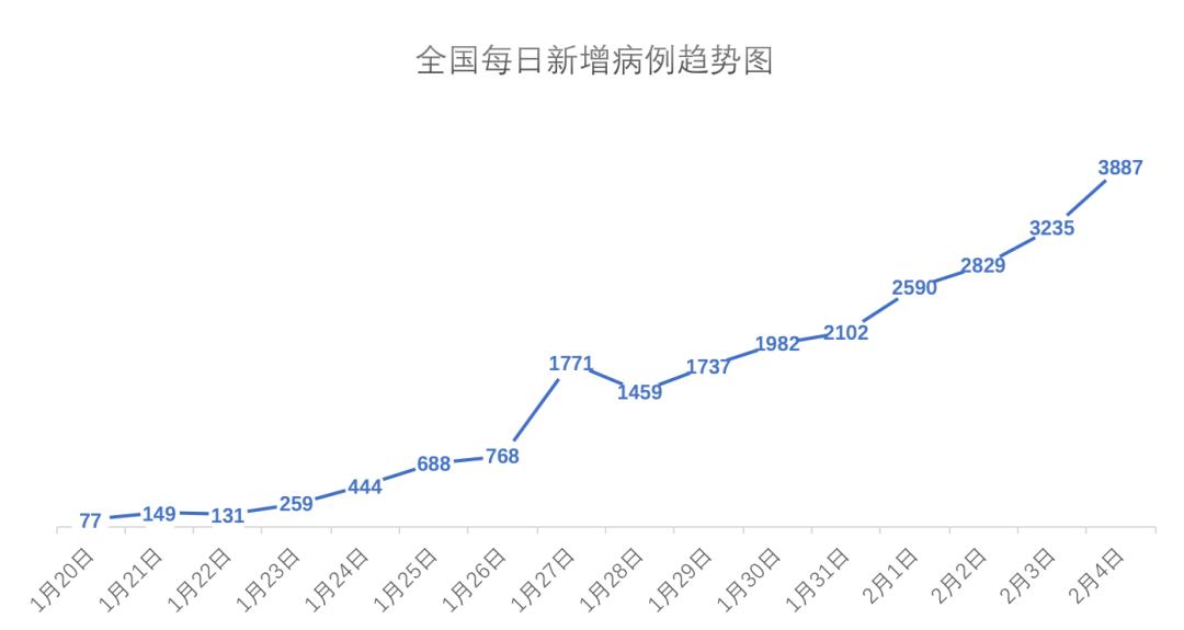 本文图均为华山感染微信公众号 图