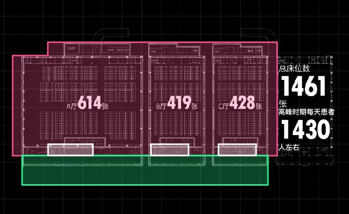 如何运作一座容纳1461张病床的方舱医院?