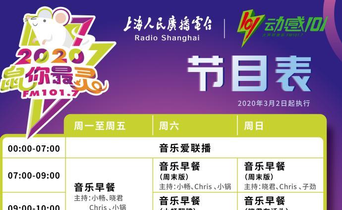 2020,上海广播三大流行音乐频率全新改版