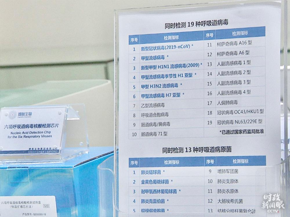 图中蓝色序号前6种呼吸道病毒,能够被全新微流控芯片系统一次性检测出来。(总台央视记者韩锐拍摄)