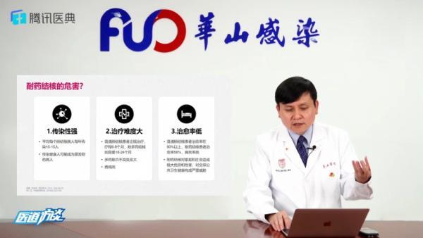 张文宏谈结核病治疗
