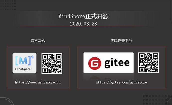 華為宣布全場景AI計算框架MindSpore正式開源
