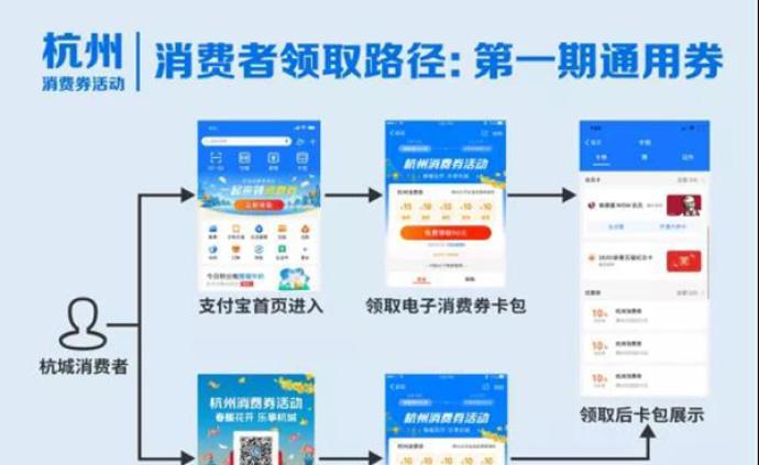 杭州明起再發電子消費券:共100萬個卡包,每個價值50元