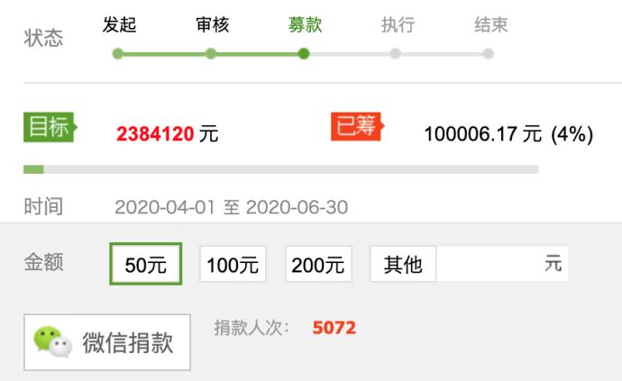 """""""西昌烈火英雄救助公益项目""""筹款突破10万元"""