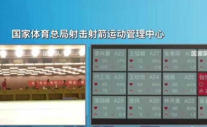 中国射击队进行网络对抗赛,你能在屏幕看到运动员的心率