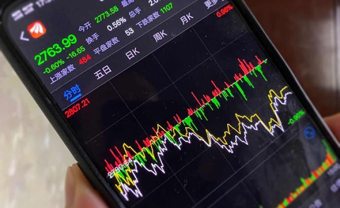 秦洪看盤 政策持續發力,或加速A股市場臨界點的到來