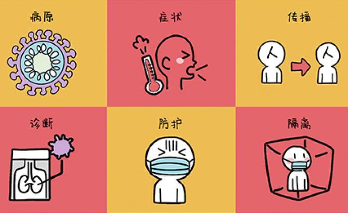 多語言防疫|中英日法德西語版:4張圖總結新冠須知