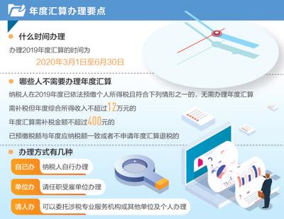 制图:张丹峰。 人民日报 图