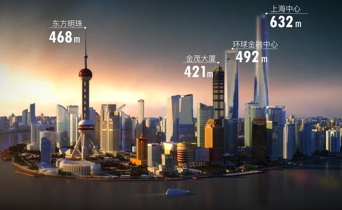 從高樓崛起看浦東發展速度