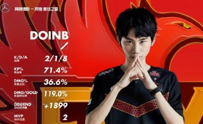 一個洋女婿的電競夢,Doinb:在上海拿下S10總冠軍