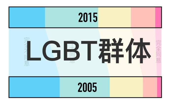 圖解|同性戀去病化30年:還有人認為這是一種病嗎?