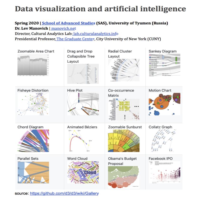 列夫在网络发布的免费《数据可视化和人工智能》课程