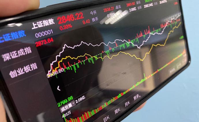 秦洪看盘|A股市场资金转向,低估值品种渐受宠