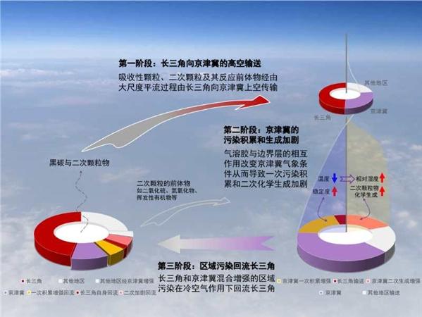 中国科学报 图