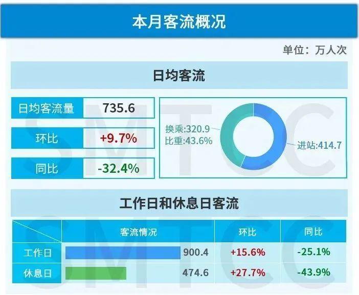"""本文图片均为""""上海交通""""微信公众号 图"""