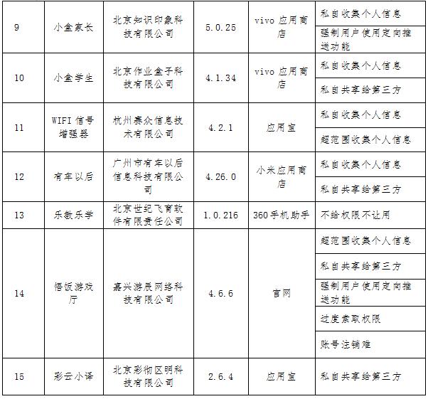 中华人民共和国工业和信息化部网站 图