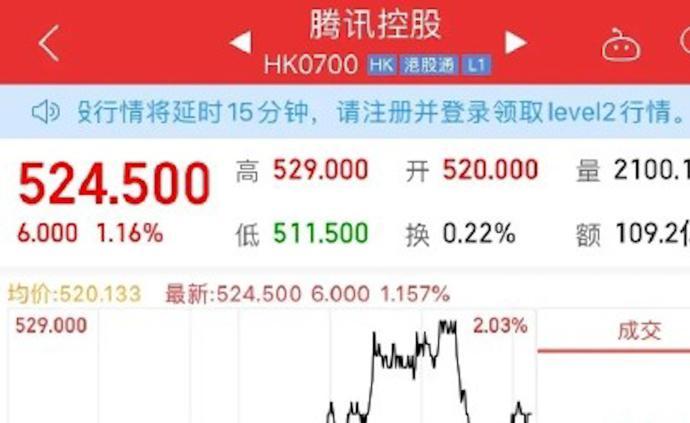 騰訊市值破5萬億港元,網友:感謝老干媽