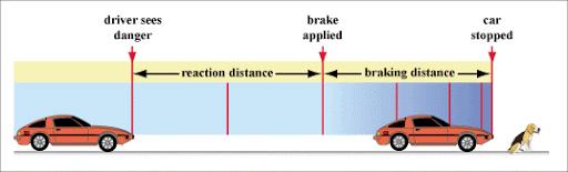遇到障碍后,自动驾驶和人类驾驶的逻辑对比。作者注:上图为Waymo工程师的图,下图为路线设计理论。其实质是一样的。