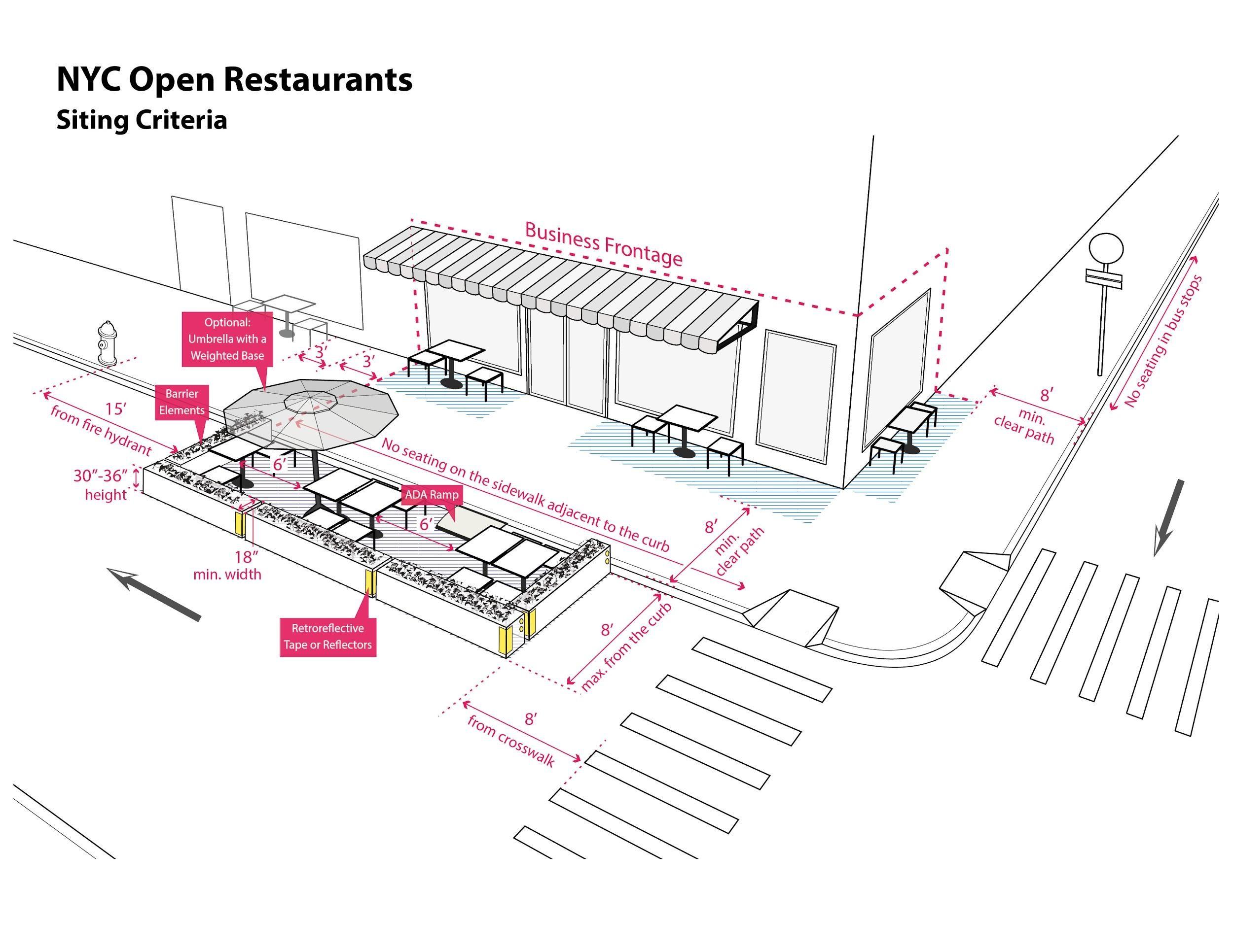 纽约盛开户外餐厅设计图示。图片来自 NYC GOV