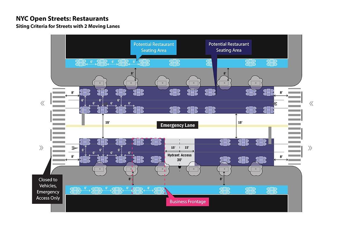 纽约开放户外餐厅设计图示。图片来自 NYC GOV