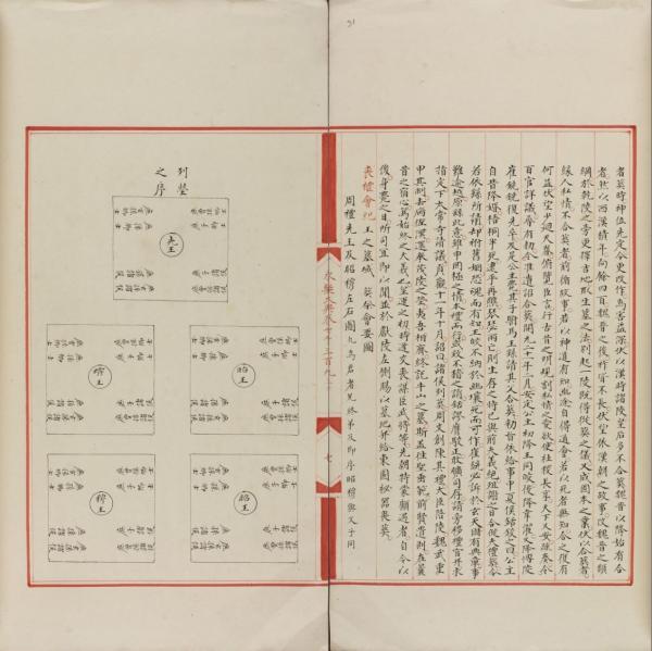 《永乐大典》卷7390阳字韵丧字册引《丧礼会纪》(大英图书馆藏)