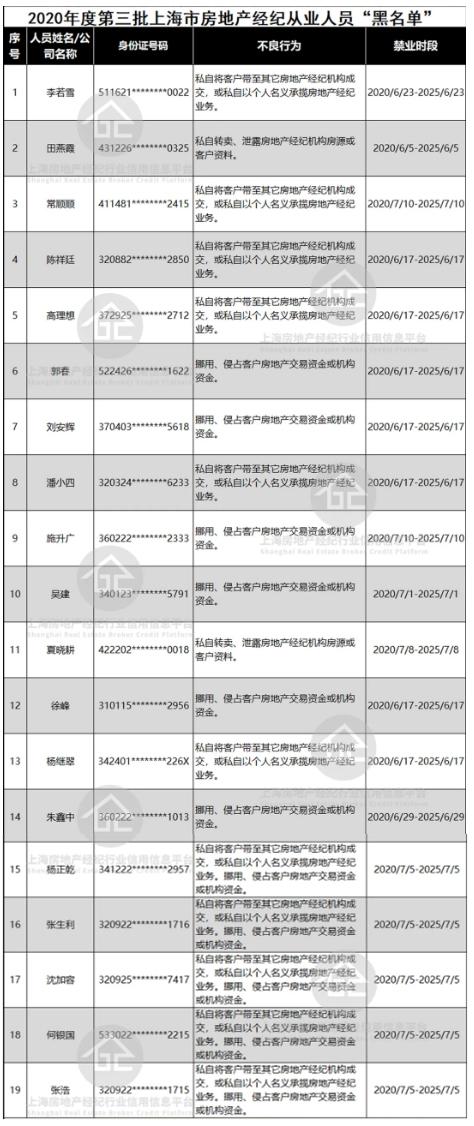 """""""上海市房地产经纪行业诚信平台""""微信公号 图"""