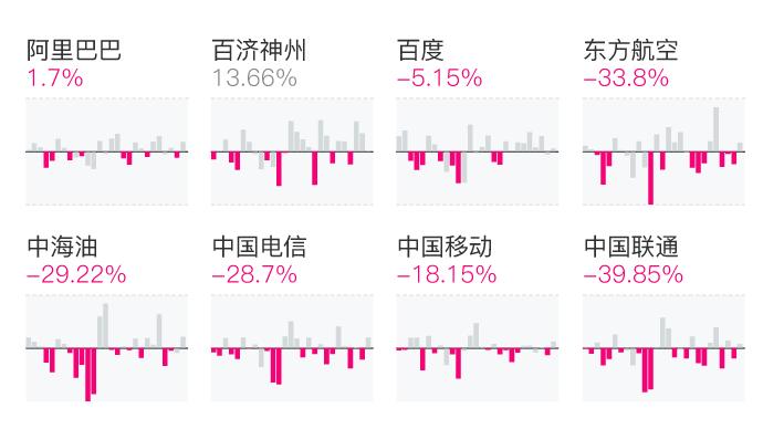 """""""回归潮""""可能来了,但今年上市的中概股还真不少"""
