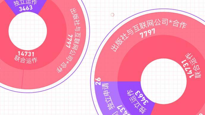 版号政策下的游戏江湖:腾讯网易也只能苦等