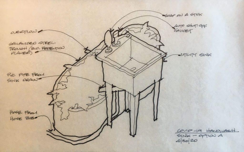 街头洗手池设计手绘稿。图片来自华盛顿大学西雅图校区建筑系官网。http://arch.be.uw.edu/seattle-street-sink-prototype/