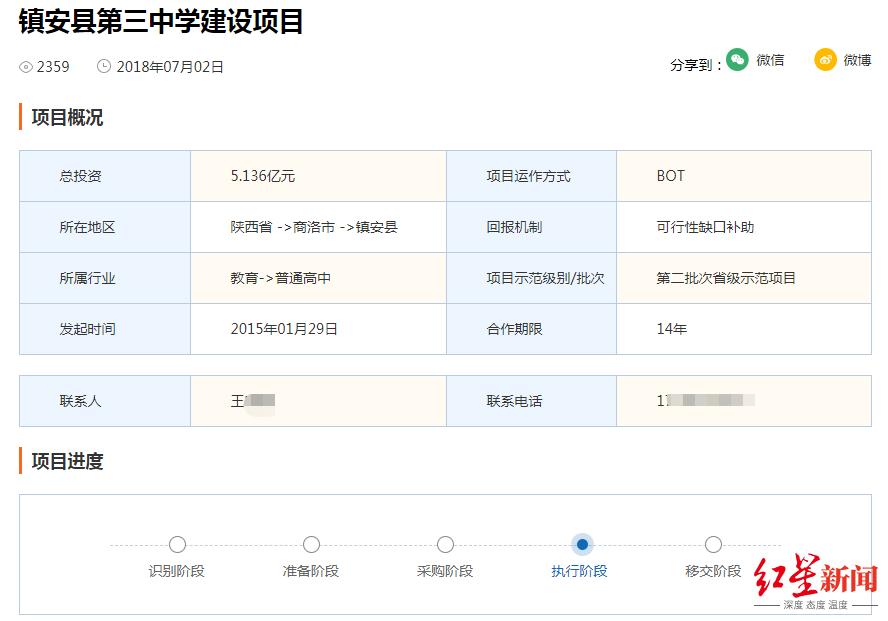 財政部PPP項目庫的相關項目信息 圖據中國PPP服務平臺