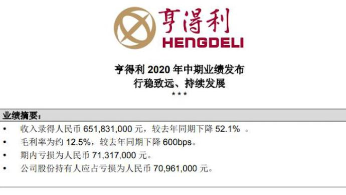 """香港鐘表店鋪""""消失""""大半,亨得利宣布結束鐘表零售業務"""