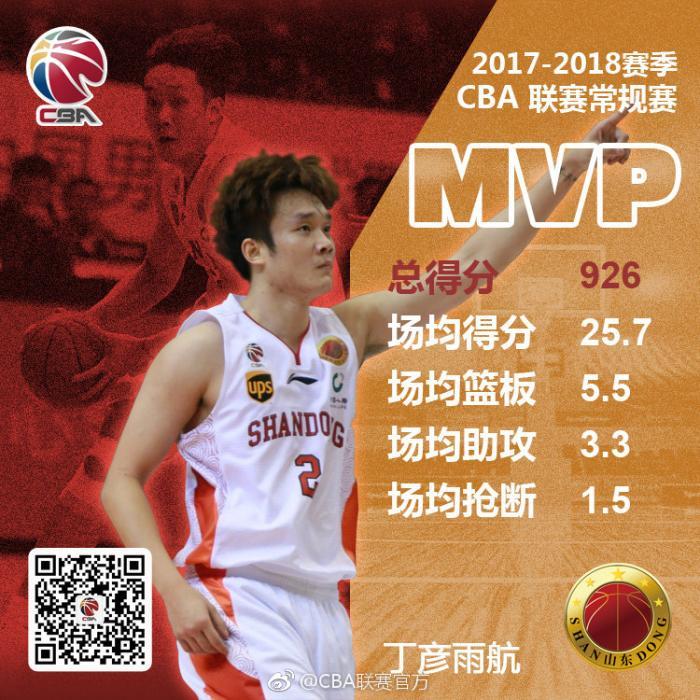 丁彦雨航MVP海报。图片来源:CBA联赛官博