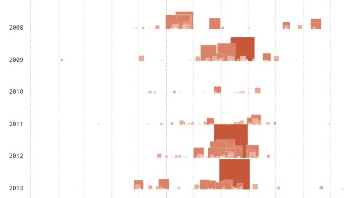 加州山火创下纪录,这样规模的大火一年内出现了三次