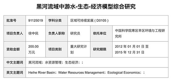 《黑河流域中游水-生态-经济模型综合研究》项目,属于重大研究计划,资助金额为200万元。科学网截图
