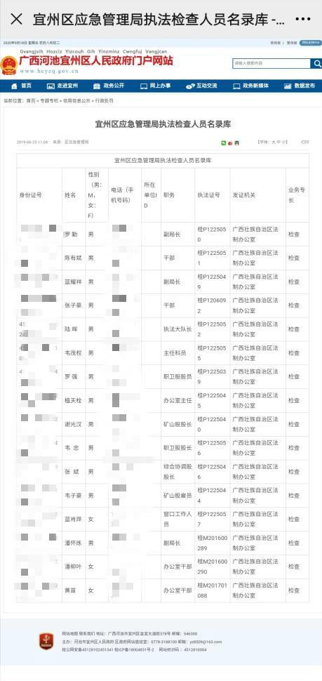 广西河池宜州区人民政府门户网站公布的《宜州区应急管理局执法检查人员名录库》。上述图片系澎湃新闻基于保护隐私需要打码,原页面没有打码。