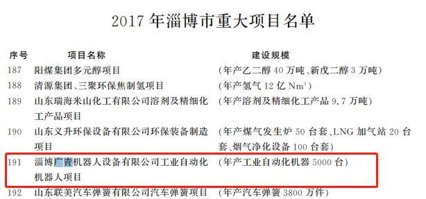 淄博市政府公布的2017年市重大项目名单,广青机器人项目在列